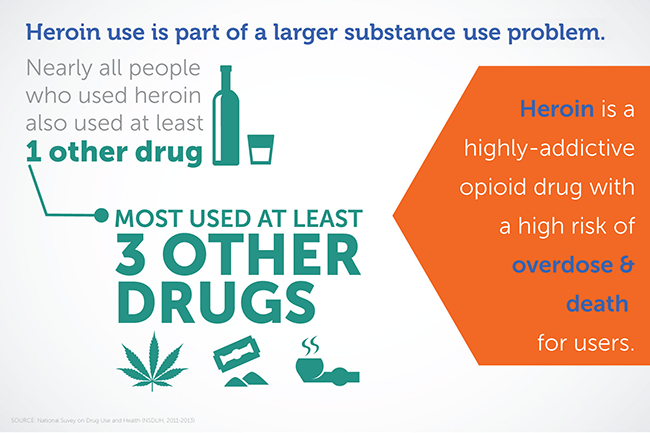 infographic_650x433_heroin-use-larger-substance-abuse-problem2_v2